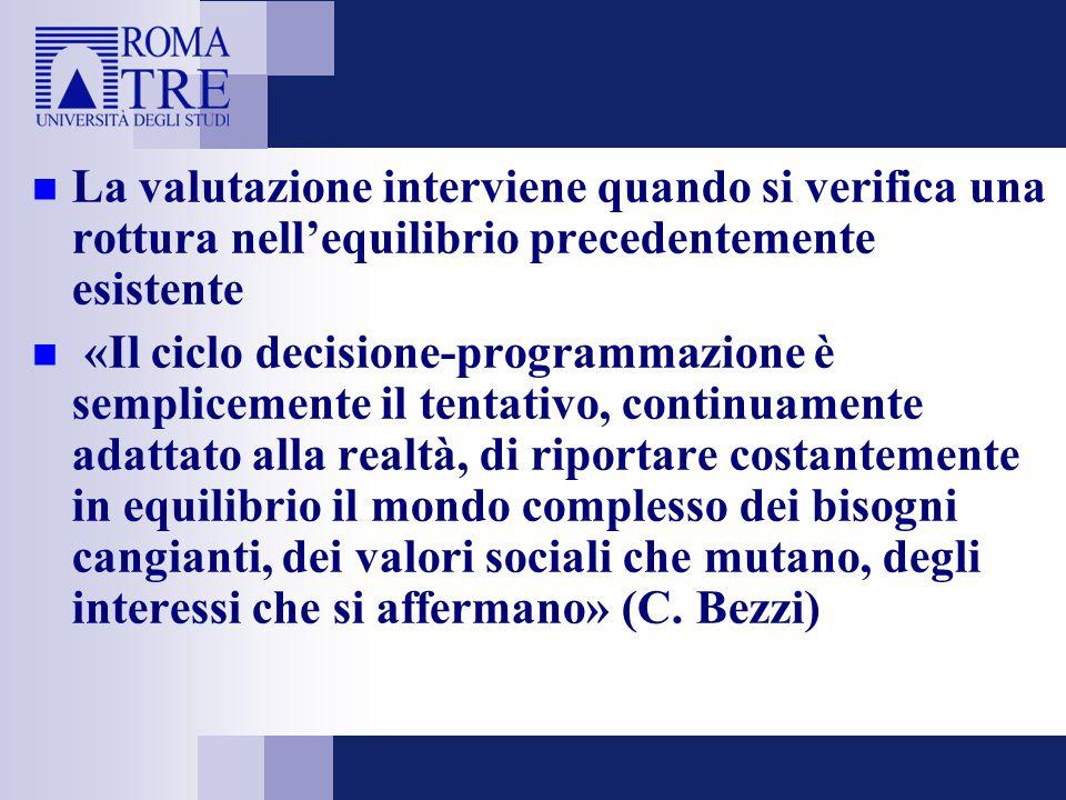 Diverse funzioni della valutazione nei diversi momenti di questo ciclo Valutazione come processo di interpretazione di evidenze sufficientemente attendibili che porta ad un giudizio sufficientemente argomentato