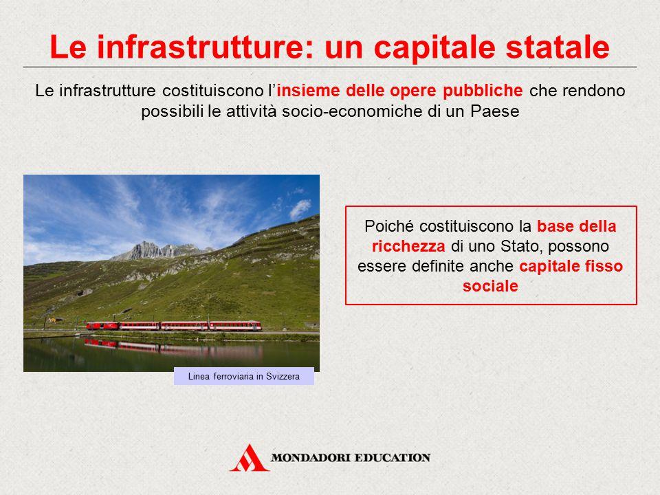 Le infrastrutture: un capitale statale Le infrastrutture costituiscono l'insieme delle opere pubbliche che rendono possibili le attività socio-economiche di un Paese Poiché costituiscono la base della ricchezza di uno Stato, possono essere definite anche capitale fisso sociale Linea ferroviaria in Svizzera