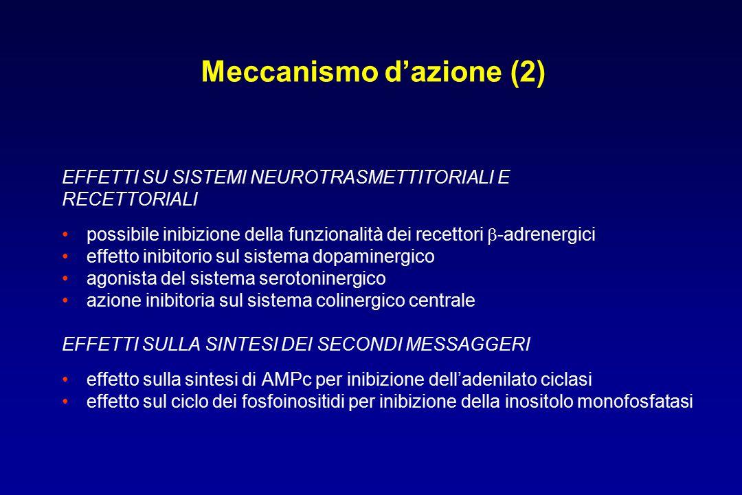 EFFETTI SU SISTEMI NEUROTRASMETTITORIALI E RECETTORIALI possibile inibizione della funzionalità dei recettori  -adrenergici effetto inibitorio sul sistema dopaminergico agonista del sistema serotoninergico azione inibitoria sul sistema colinergico centrale EFFETTI SULLA SINTESI DEI SECONDI MESSAGGERI effetto sulla sintesi di AMPc per inibizione dell'adenilato ciclasi effetto sul ciclo dei fosfoinositidi per inibizione della inositolo monofosfatasi Meccanismo d'azione (2)