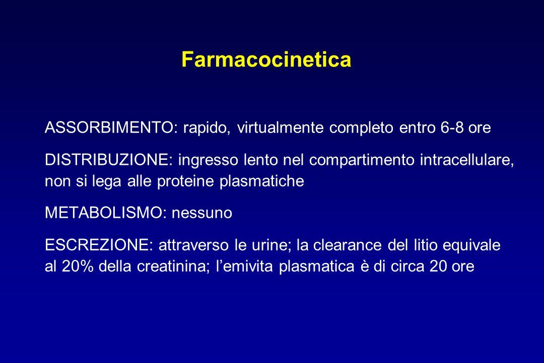 ASSORBIMENTO: rapido, virtualmente completo entro 6-8 ore DISTRIBUZIONE: ingresso lento nel compartimento intracellulare, non si lega alle proteine plasmatiche METABOLISMO: nessuno ESCREZIONE: attraverso le urine; la clearance del litio equivale al 20% della creatinina; l'emivita plasmatica è di circa 20 ore Farmacocinetica