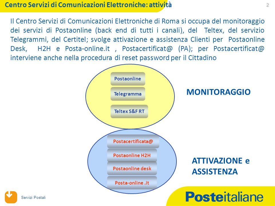 19/04/2015 Servizi Postali 2 Centro Servizi di Comunicazioni Elettroniche: attività Il Centro Servizi di Comunicazioni Elettroniche di Roma si occupa del monitoraggio dei servizi di Postaonline (back end di tutti i canali), del Teltex, del servizio Telegrammi, del Certitel; svolge attivazione e assistenza Clienti per Postaonline Desk, H2H e Posta-online.it, Postacertificat@ (PA); per Postacertificat@ interviene anche nella procedura di reset password per il Cittadino Postaonline desk Postaonline Telegramma Teltex S&F RT Postacertificata@ Postaonline H2H ATTIVAZIONE e ASSISTENZA MONITORAGGIO Posta-online.it