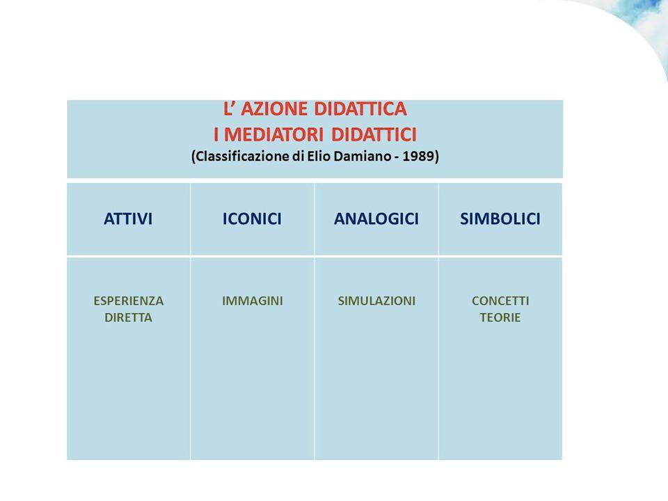 3. I mediatori didattici