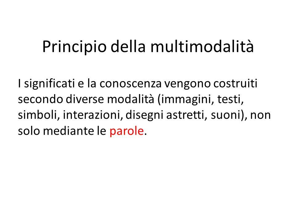 Principio della semiotica Imparare ad apprezzare le relazioni esistenti tra e attraverso i diversi sistemi di segni (immagini, parole, azioni, simboli