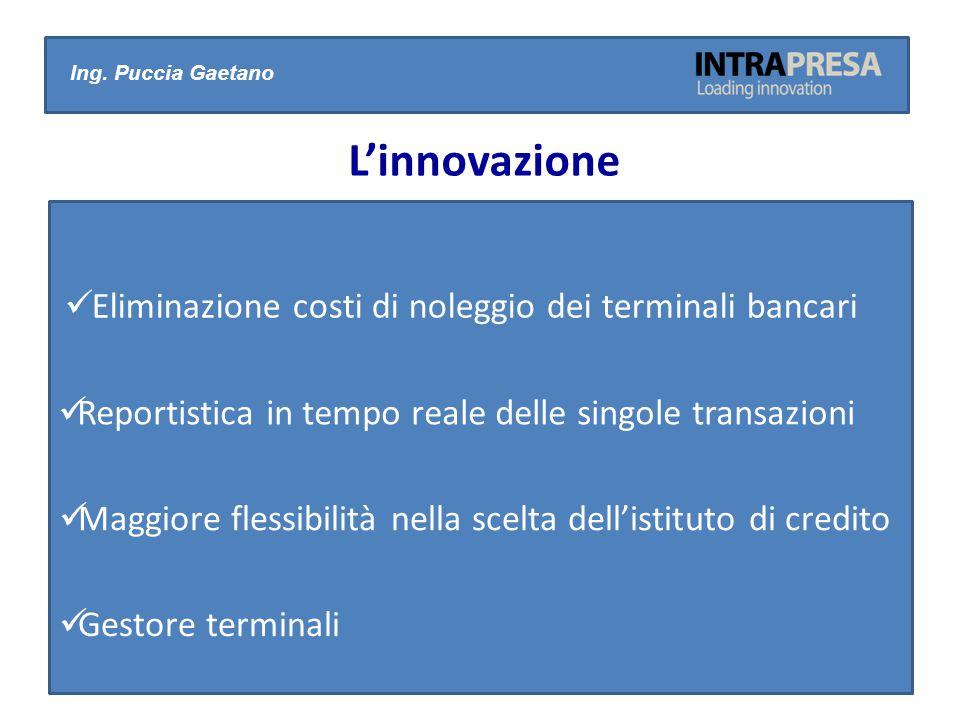 Ing. Puccia Gaetano L'innovazione Eliminazione costi di noleggio dei terminali bancari Reportistica in tempo reale delle singole transazioni Maggiore