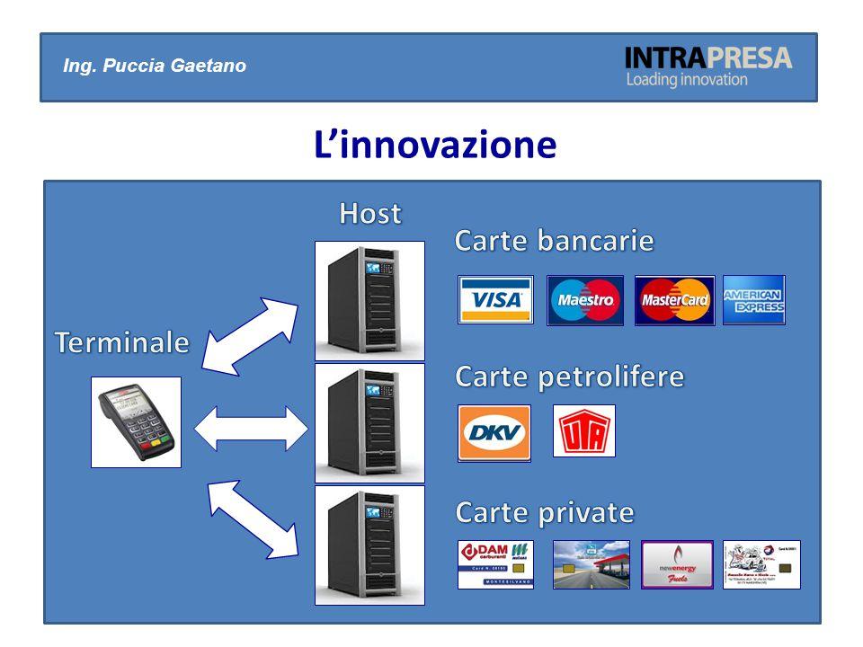 Ing. Puccia Gaetano L'innovazione