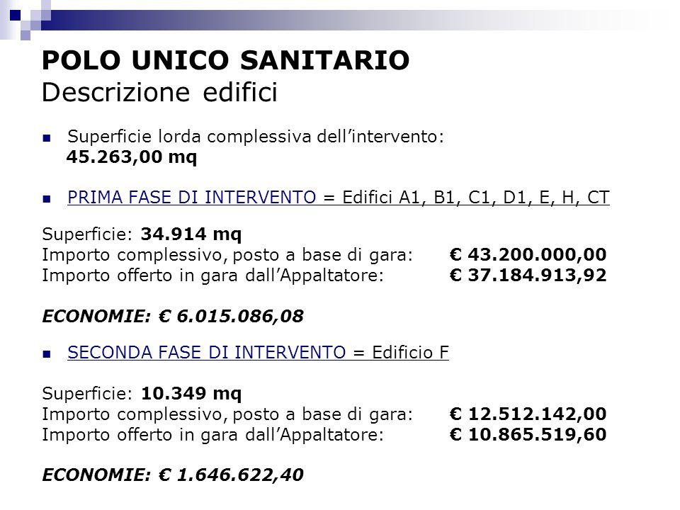 AMPLIAMENTO - POLO UNICO SANITARIO Scheda di Progetto Resp.