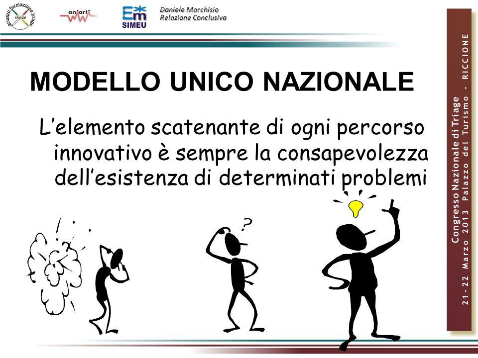 Daniele Marchisio Relazione Conclusiva L'elemento scatenante di ogni percorso innovativo è sempre la consapevolezza dell'esistenza di determinati problemi MODELLO UNICO NAZIONALE