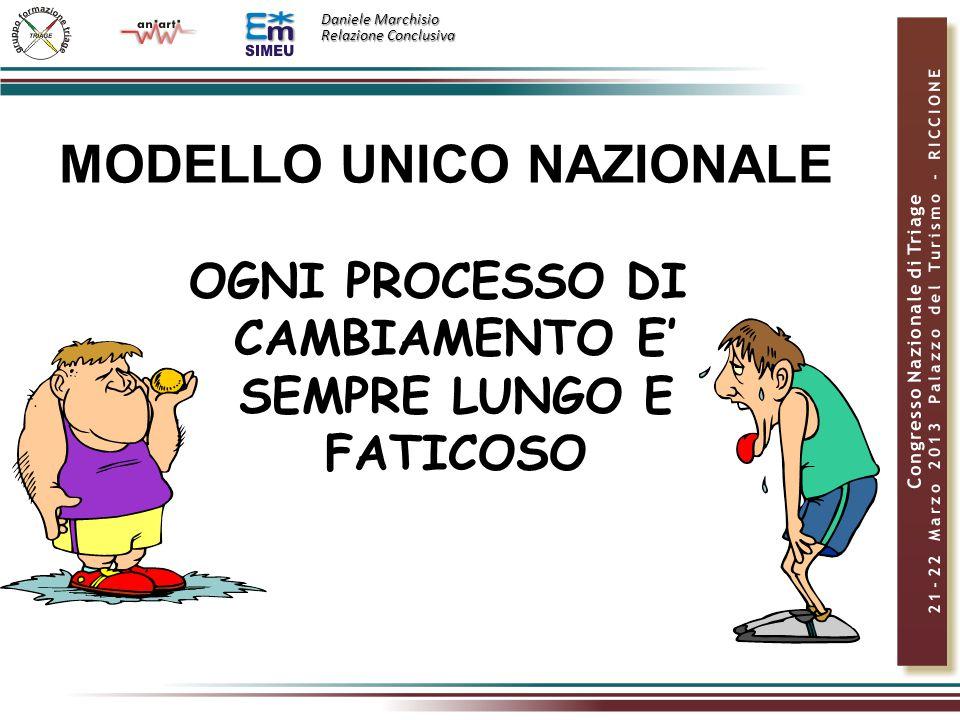 Daniele Marchisio Relazione Conclusiva MODELLO UNICO NAZIONALE OGNI PROCESSO DI CAMBIAMENTO E' SEMPRE LUNGO E FATICOSO