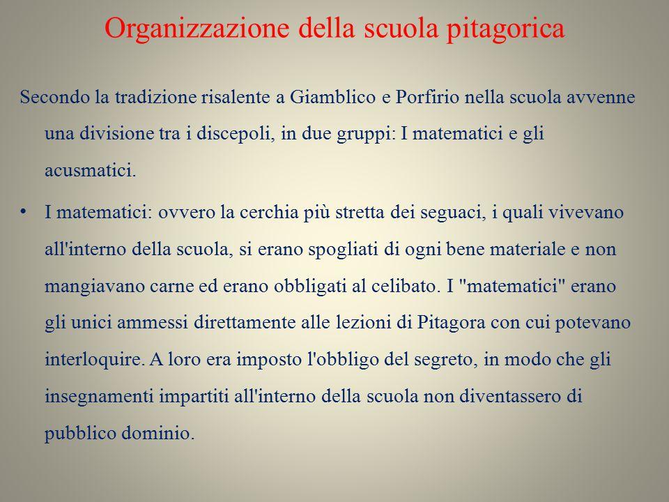 Organizzazione della scuola pitagorica Secondo la tradizione risalente a Giamblico e Porfirio nella scuola avvenne una divisione tra i discepoli, in d