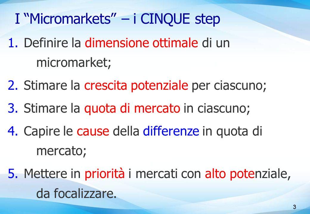 3 I Micromarkets – i CINQUE step 1.Definire la dimensione ottimale di un micromarket; 2.Stimare la crescita potenziale per ciascuno; 3.Stimare la quota di mercato in ciascuno; 4.Capire le cause della differenze in quota di mercato; 5.Mettere in priorità i mercati con alto potenziale, da focalizzare.
