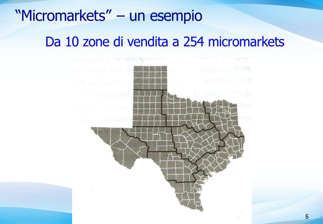 5 Micromarkets – un esempio 5 Da 10 zone di vendita a 254 micromarkets