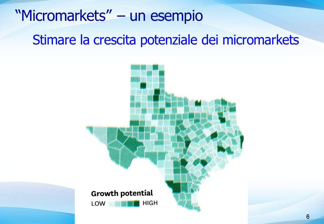 6 Micromarkets – un esempio 6 Stimare la crescita potenziale dei micromarkets