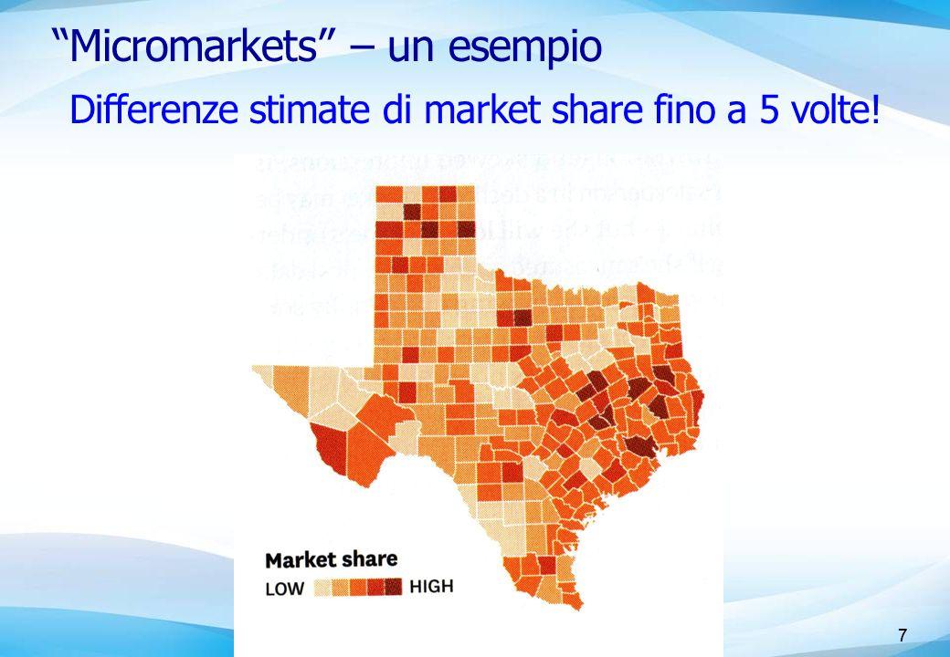 """7 """"Micromarkets"""" – un esempio 7 Differenze stimate di market share fino a 5 volte!"""