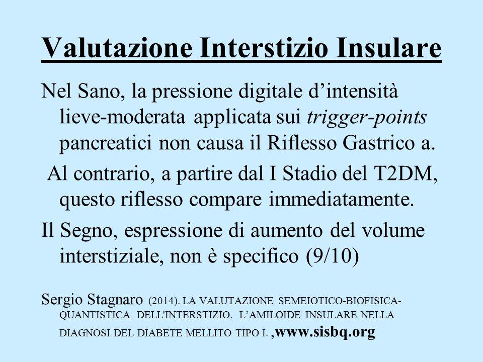 Valutazione Interstizio Insulare Nel Sano, la pressione digitale d'intensità lieve-moderata applicata sui trigger-points pancreatici non causa il Rifl