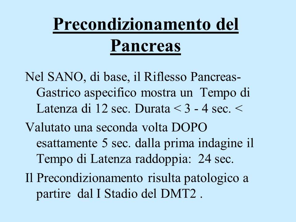 Precondizionamento del Pancreas Nel SANO, di base, il Riflesso Pancreas- Gastrico aspecifico mostra un Tempo di Latenza di 12 sec. Durata < 3 - 4 sec.