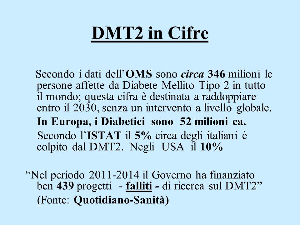 DMT2 in Cifre Secondo i dati dell'OMS sono circa 346 milioni le persone affette da Diabete Mellito Tipo 2 in tutto il mondo; questa cifra è destinata