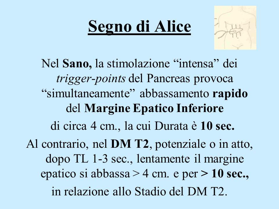 """Segno di Alice Nel Sano, la stimolazione """"intensa"""" dei trigger-points del Pancreas provoca """"simultaneamente"""" abbassamento rapido del Margine Epatico I"""