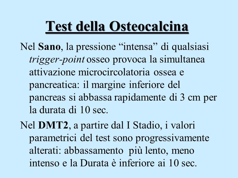 """Test della Osteocalcina Nel Sano, la pressione """"intensa"""" di qualsiasi trigger-point osseo provoca la simultanea attivazione microcircolatoria ossea e"""
