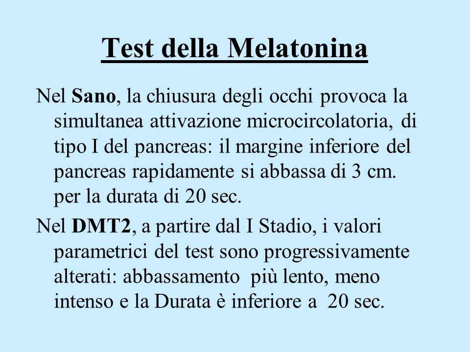 Test della Melatonina Nel Sano, la chiusura degli occhi provoca la simultanea attivazione microcircolatoria, di tipo I del pancreas: il margine inferi