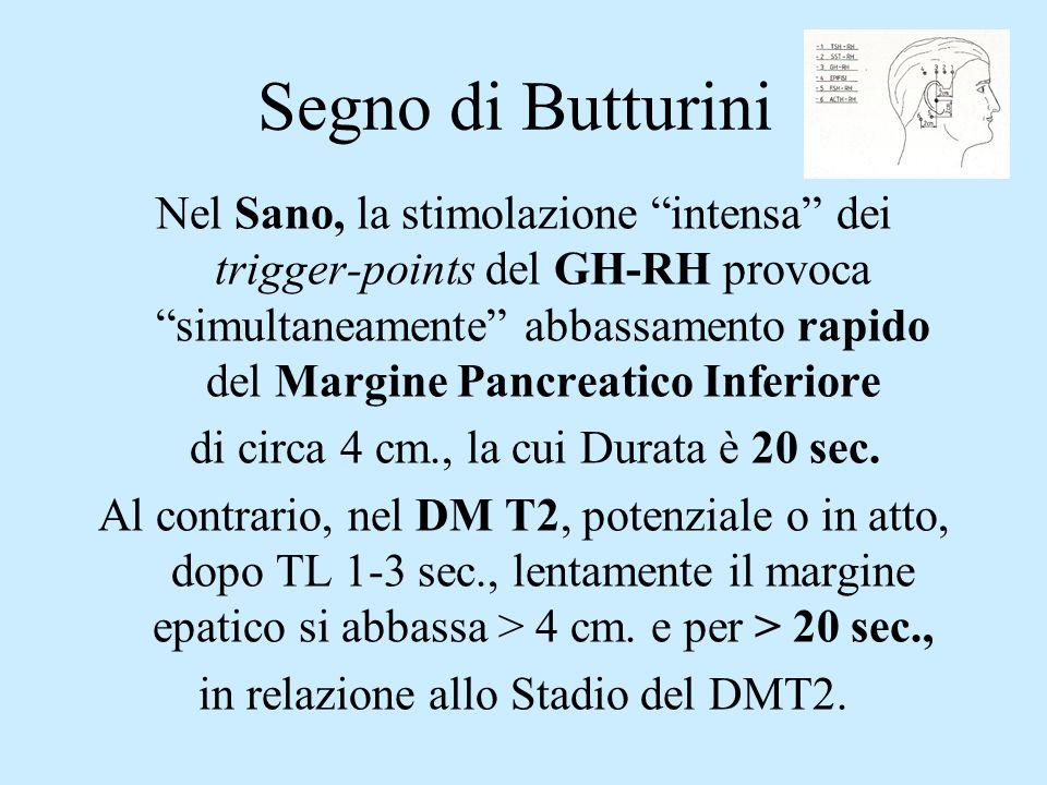 """Segno di Butturini Nel Sano, la stimolazione """"intensa"""" dei trigger-points del GH-RH provoca """"simultaneamente"""" abbassamento rapido del Margine Pancreat"""
