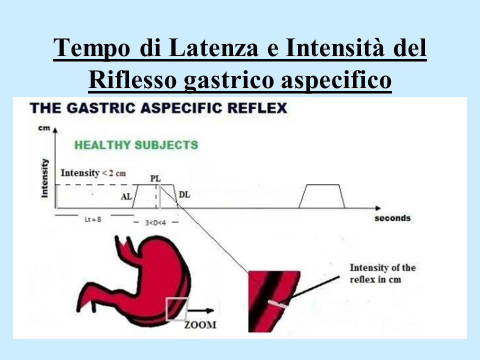 GLP-1 e GLP-2 nel T2DM Nel Sano la pressione intensa sopra i Trigger-Points intestinali simultaneamente provoca Attivazione Microcircolatoria, tipo I, nel Fegato: il Margine Inferiore rapidamente si abbassa di circa 5 cm.