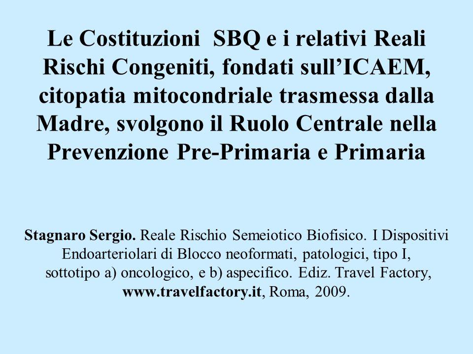 Le Costituzioni SBQ e i relativi Reali Rischi Congeniti, fondati sull'ICAEM, citopatia mitocondriale trasmessa dalla Madre, svolgono il Ruolo Centrale