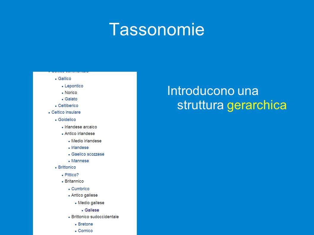 Tassonomie Introducono una struttura gerarchica