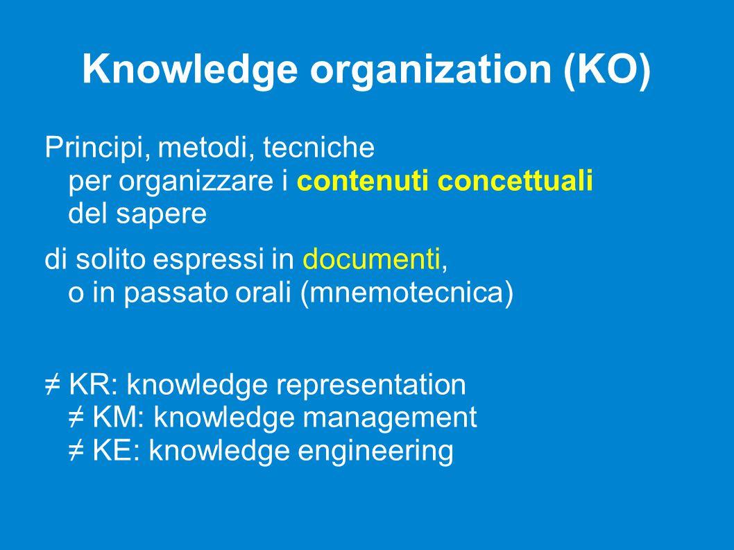 Knowledge organization (KO) Principi, metodi, tecniche per organizzare i contenuti concettuali del sapere di solito espressi in documenti, o in passato orali (mnemotecnica) ≠ KR: knowledge representation ≠ KM: knowledge management ≠ KE: knowledge engineering