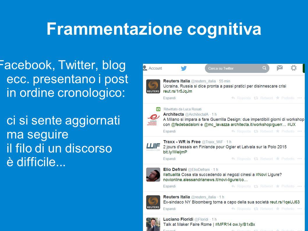 Frammentazione cognitiva Facebook, Twitter, blog ecc.