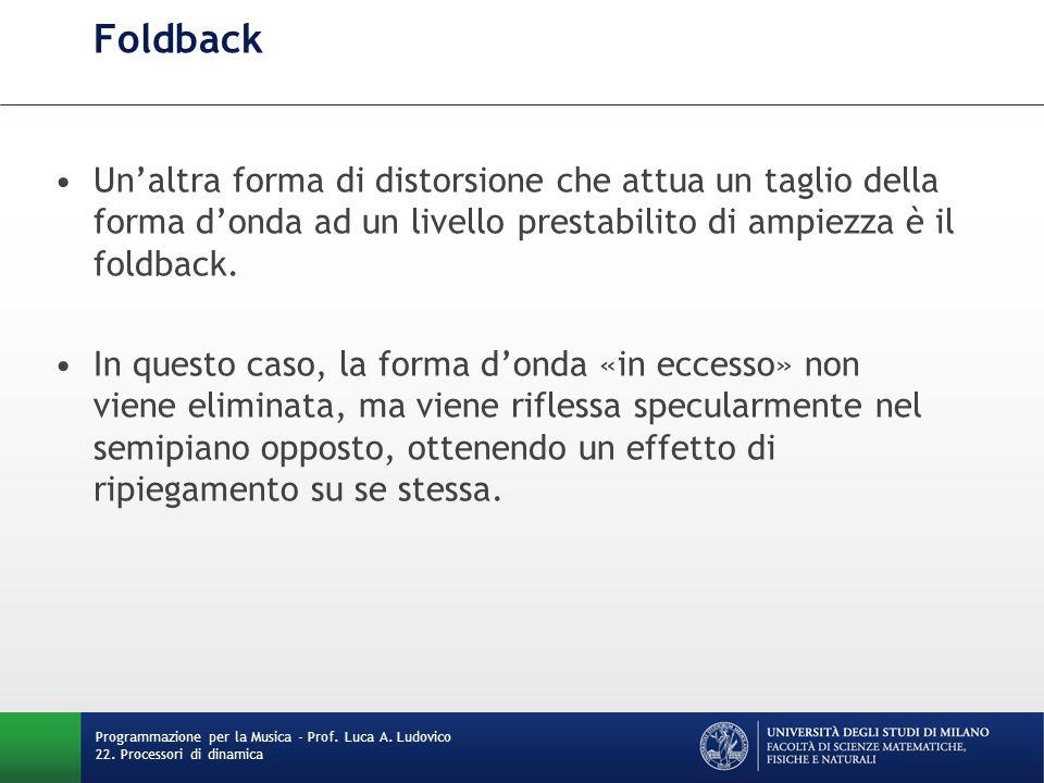 Foldback Un'altra forma di distorsione che attua un taglio della forma d'onda ad un livello prestabilito di ampiezza è il foldback. In questo caso, la