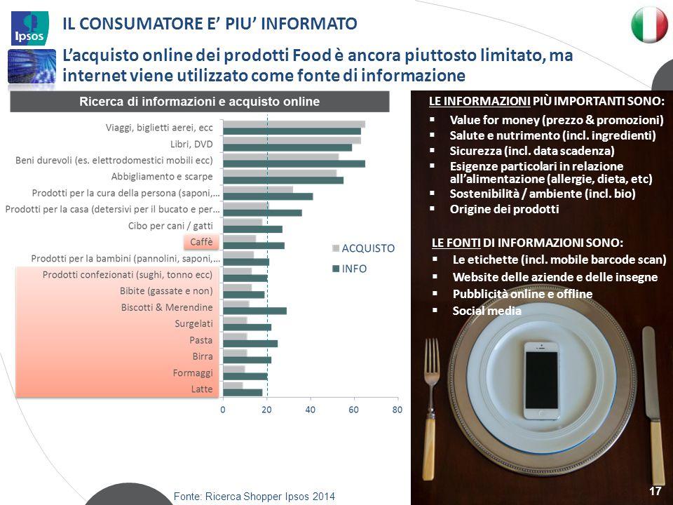 IL CONSUMATORE E' PIU' INFORMATO L'acquisto online dei prodotti Food è ancora piuttosto limitato, ma internet viene utilizzato come fonte di informazione LE INFORMAZIONI PIÙ IMPORTANTI SONO:  Value for money (prezzo & promozioni)  Salute e nutrimento (incl.