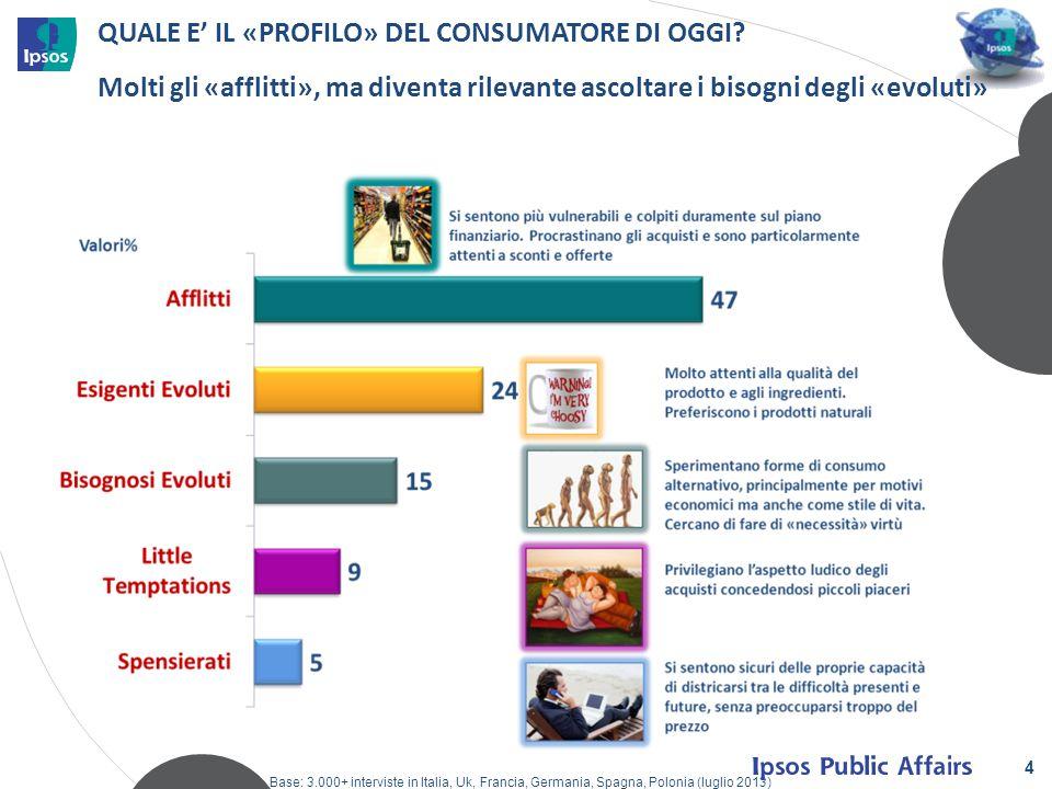 4 Base: 3.000+ interviste in Italia, Uk, Francia, Germania, Spagna, Polonia (luglio 2013) QUALE E' IL «PROFILO» DEL CONSUMATORE DI OGGI.