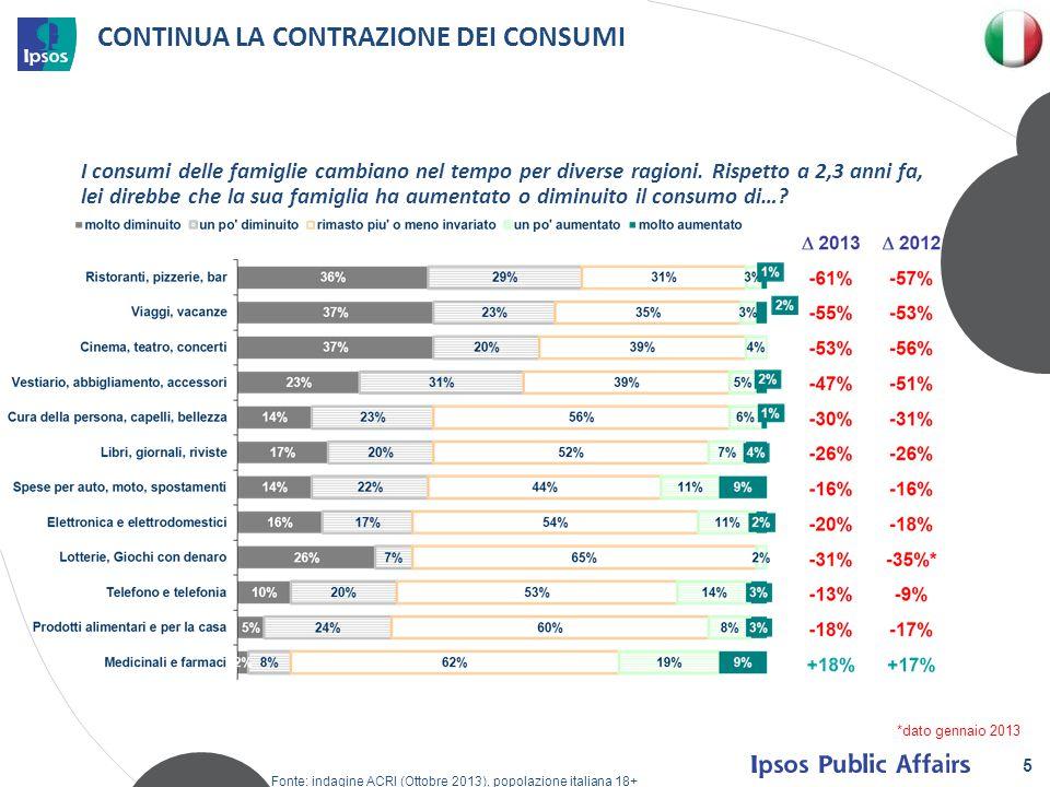 5 CONTINUA LA CONTRAZIONE DEI CONSUMI Fonte: indagine ACRI (Ottobre 2013), popolazione italiana 18+ *dato gennaio 2013 I consumi delle famiglie cambiano nel tempo per diverse ragioni.