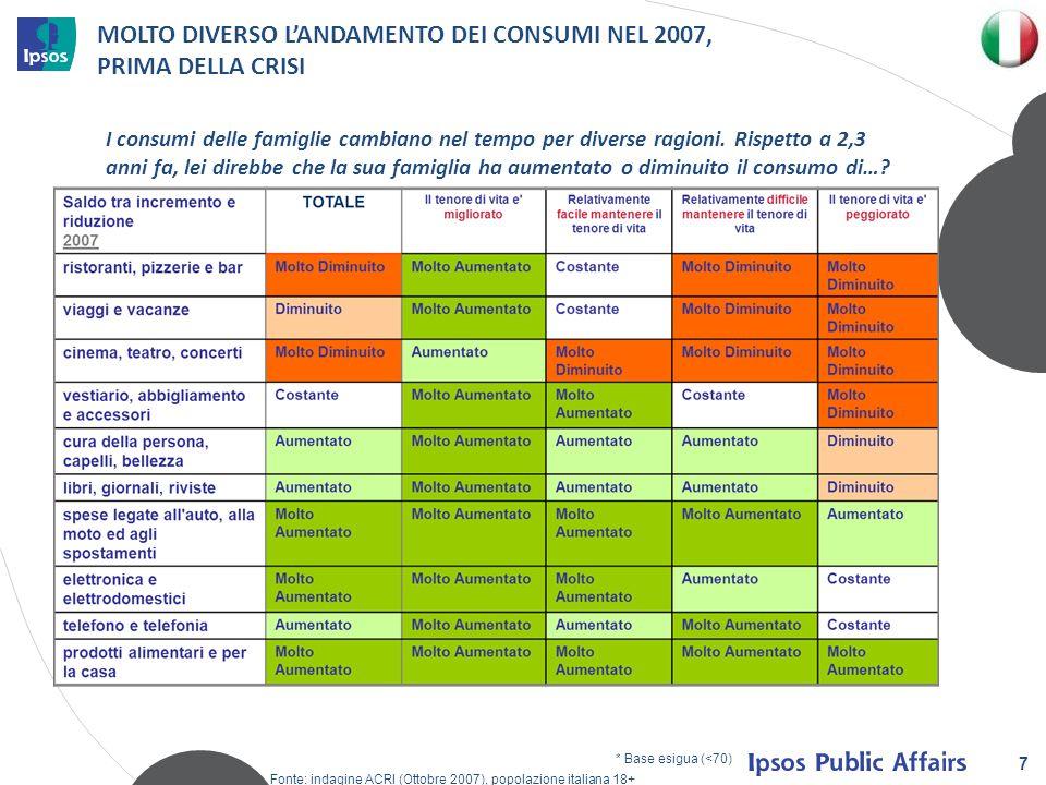 7 MOLTO DIVERSO L'ANDAMENTO DEI CONSUMI NEL 2007, PRIMA DELLA CRISI Fonte: indagine ACRI (Ottobre 2007), popolazione italiana 18+ I consumi delle famiglie cambiano nel tempo per diverse ragioni.