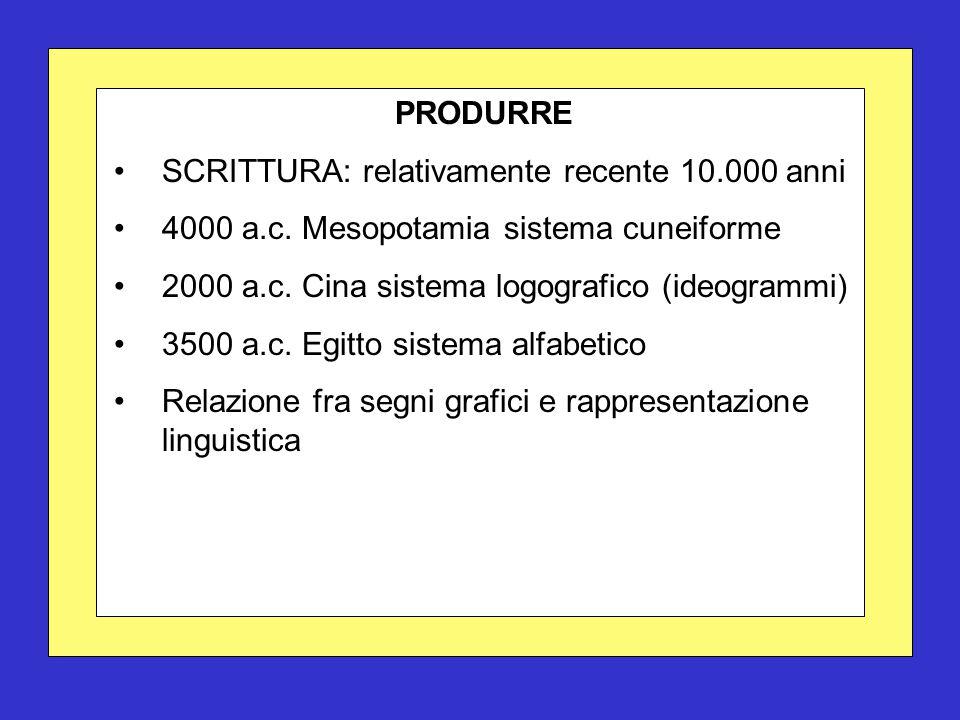 PRODURRE SCRITTURA: relativamente recente 10.000 anni 4000 a.c.