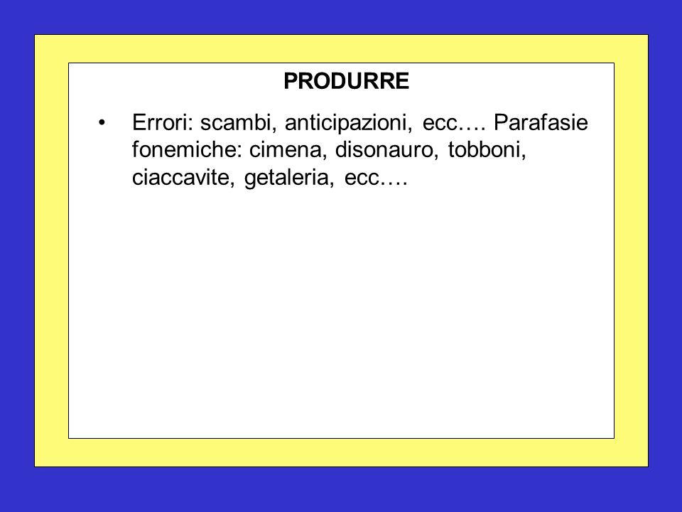 PRODURRE Errori: scambi, anticipazioni, ecc…. Parafasie fonemiche: cimena, disonauro, tobboni, ciaccavite, getaleria, ecc….