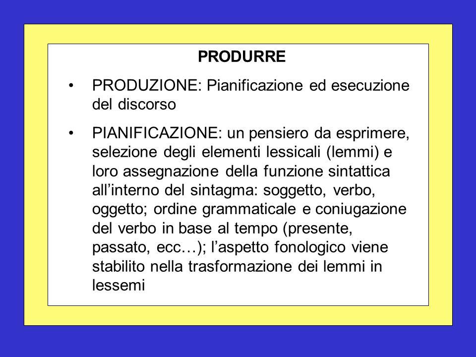 PRODURRE PRODUZIONE: Pianificazione ed esecuzione del discorso PIANIFICAZIONE: un pensiero da esprimere, selezione degli elementi lessicali (lemmi) e
