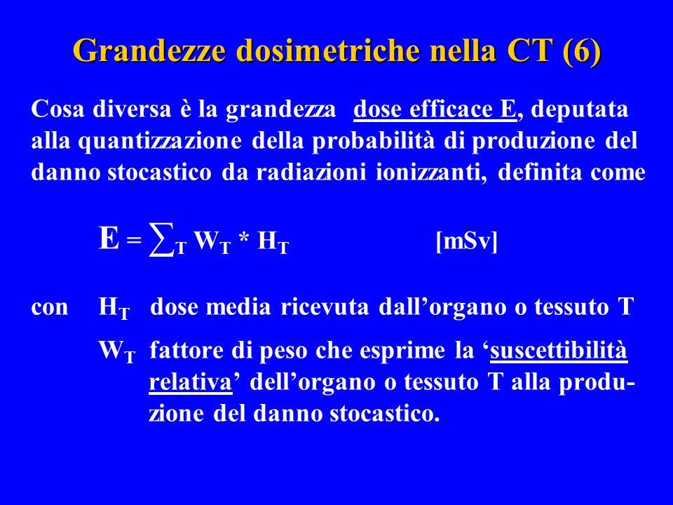 Grandezze dosimetriche nella CT (6) Cosa diversa è la grandezza dose efficace E, deputata alla quantizzazione della probabilità di produzione del dann