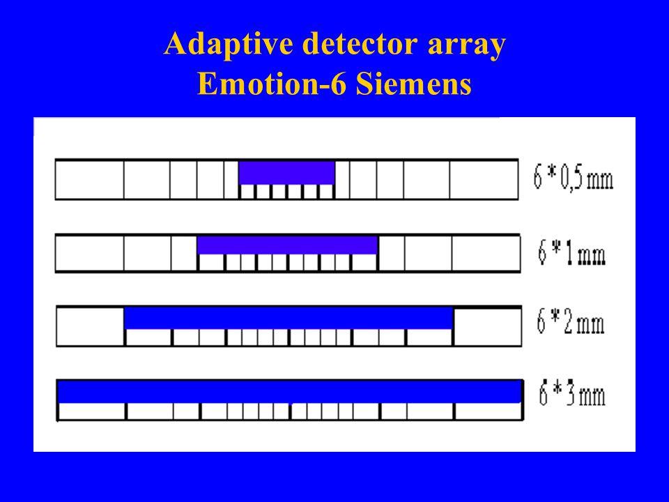 Adaptive detector array Emotion-6 Siemens