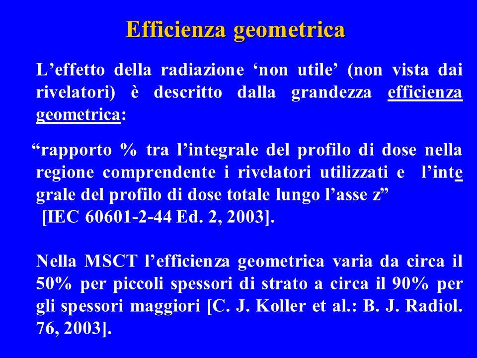 """Efficienza geometrica L'effetto della radiazione 'non utile' (non vista dai rivelatori) è descritto dalla grandezza efficienza geometrica: """"rapporto %"""