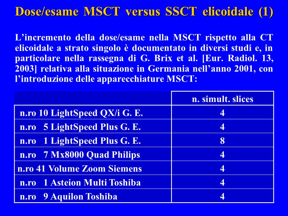 Dose/esame MSCT versus SSCT elicoidale (1) Dose/esame MSCT versus SSCT elicoidale (1) L'incremento della dose/esame nella MSCT rispetto alla CT elicoi