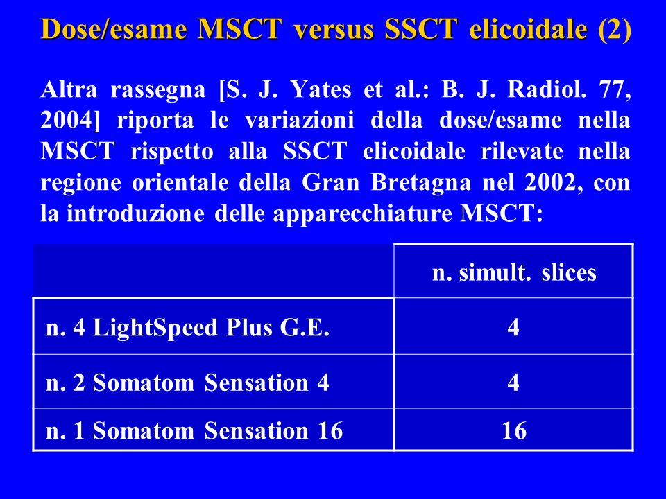 Dose/esame MSCT versus SSCT elicoidale Dose/esame MSCT versus SSCT elicoidale (2) Altra rassegna [S.