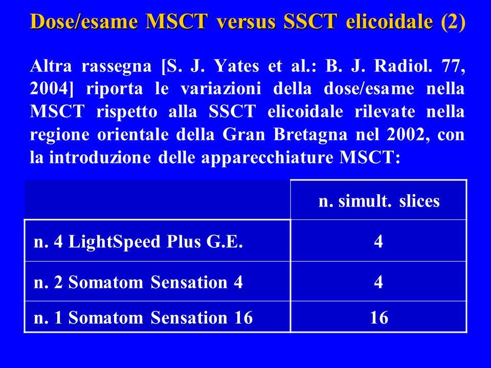 Dose/esame MSCT versus SSCT elicoidale Dose/esame MSCT versus SSCT elicoidale (2) Altra rassegna [S. J. Yates et al.: B. J. Radiol. 77, 2004] riporta