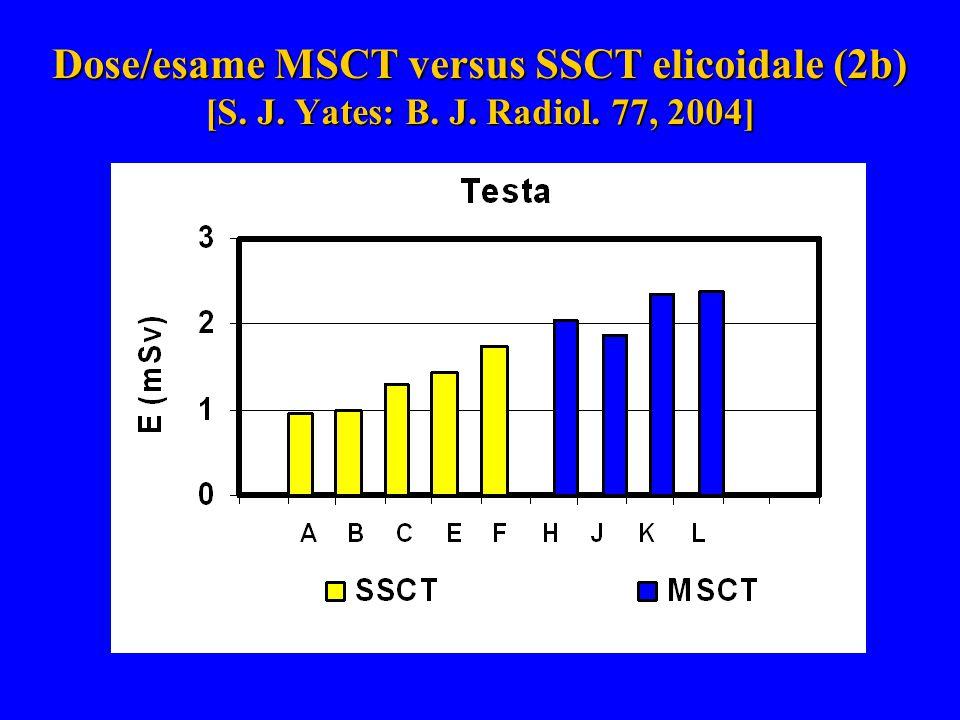 Dose/esame MSCT versus SSCT elicoidale (2b) [S. J. Yates: B. J. Radiol. 77, 2004]