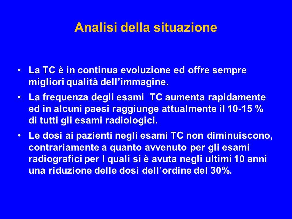Analisi della situazione La TC è in continua evoluzione ed offre sempre migliori qualità dell'immagine. La frequenza degli esami TC aumenta rapidament