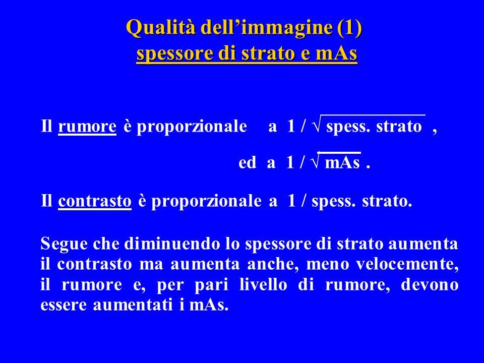 Qualità dell'immagine (1) spessore di strato e mAs _____________ Il rumore è proporzionale a 1 / √ spess. strato, ed a 1 / √ mAs. Il contrasto è propo
