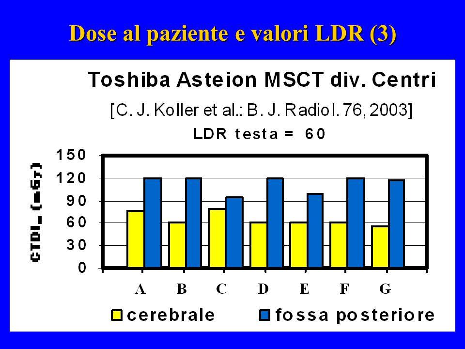 Dose al paziente e valori LDR (3)