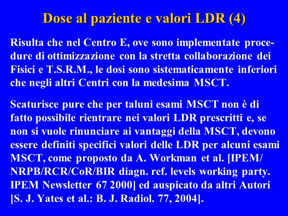 Dose al paziente e valori LDR (4) Risulta che nel Centro E, ove sono implementate proce- dure di ottimizzazione con la stretta collaborazione dei Fisi