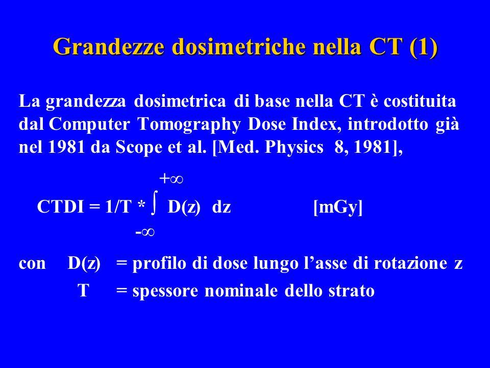 Grandezze dosimetriche nella CT (2) Il CTDI è misurato con camera a ionizzazione tipo pencil di lunghezza 10 cm inserita in fantocci di PMMA di opportune dimensioni, sia al centro che alla periferia ad 1 cm sotto la superficie.