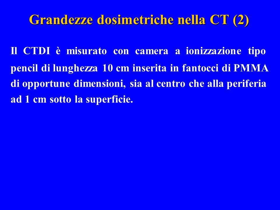 Grandezze dosimetriche nella CT (2) Il CTDI è misurato con camera a ionizzazione tipo pencil di lunghezza 10 cm inserita in fantocci di PMMA di opport